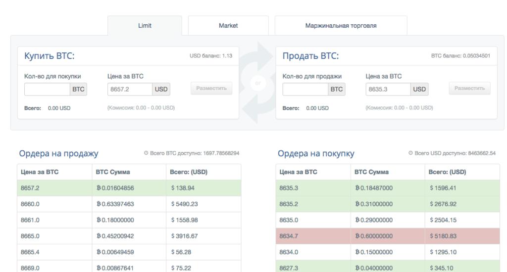 Крипто биржа CEX.io